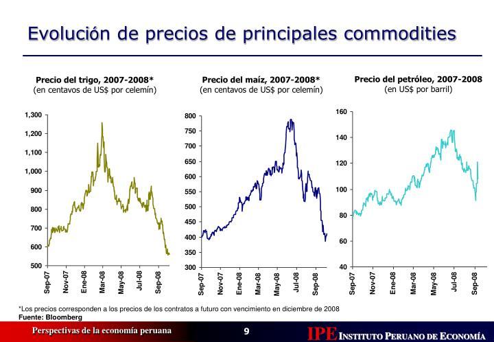 Precio del petróleo, 2007-2008
