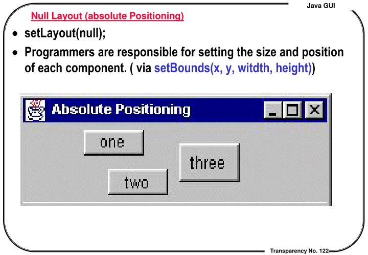 Null Layout (absolute Positioning)