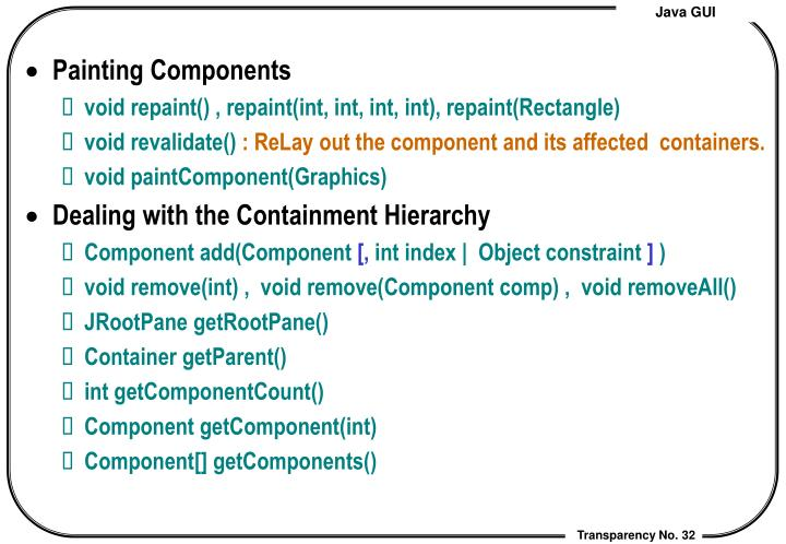 Painting Components