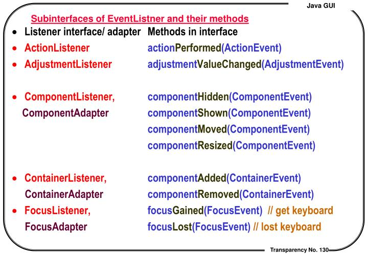 Subinterfaces of EventListner and their methods