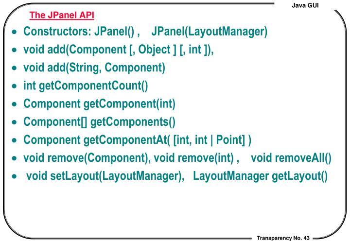 The JPanel API