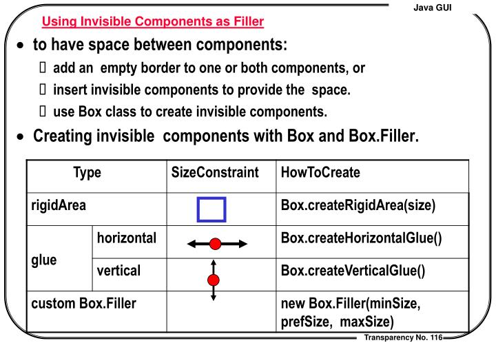 Using Invisible Components as Filler