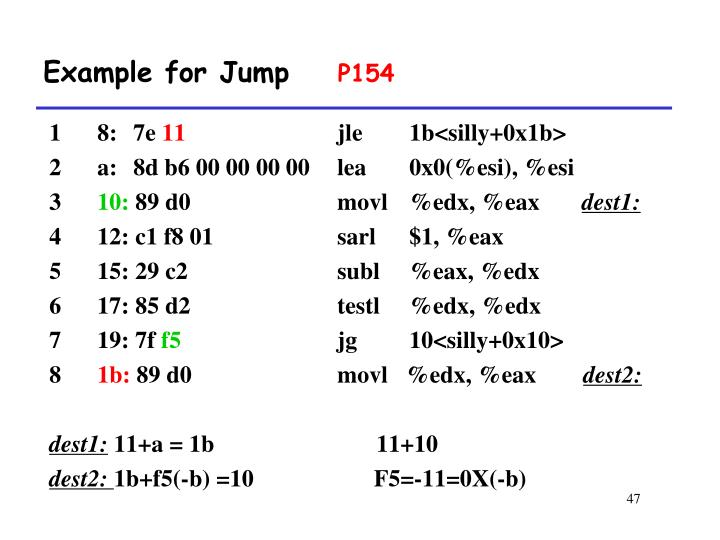 Example for Jump