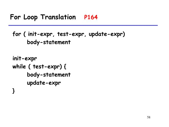 For Loop Translation
