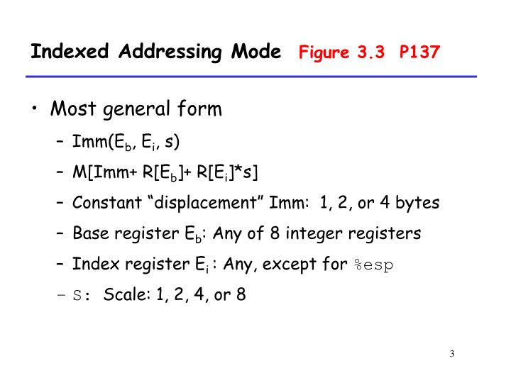 Indexed Addressing Mode