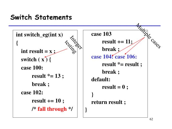 Switch Statements
