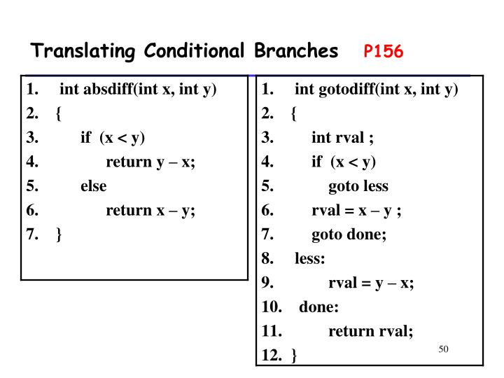 int absdiff(int x, int y)