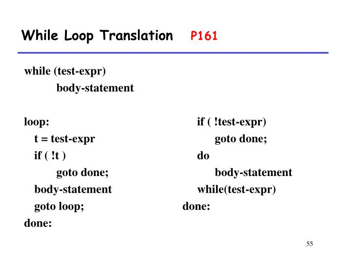 While Loop Translation