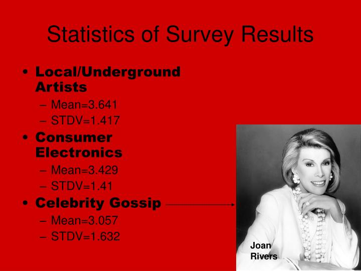 Statistics of Survey Results