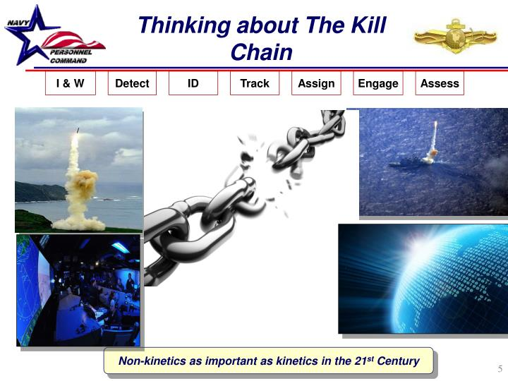 Thinking about The Kill Chain