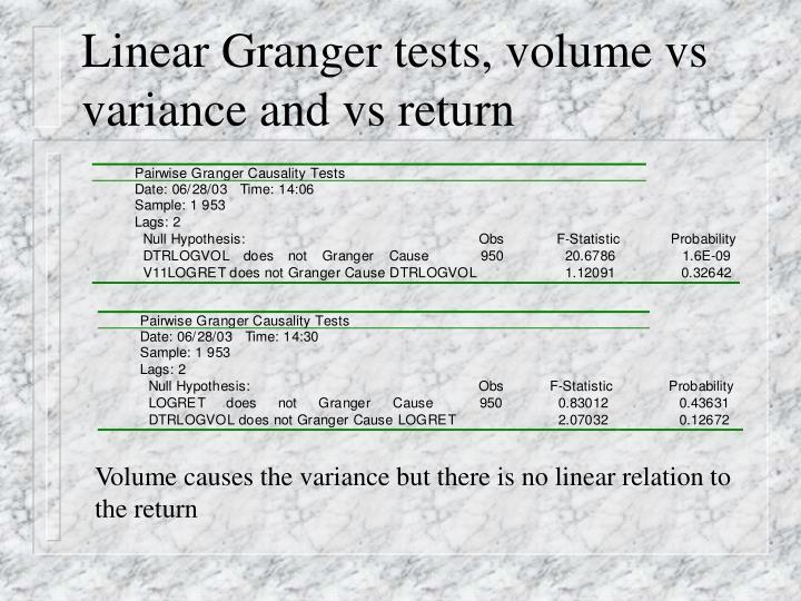 Linear Granger tests, volume vs variance and vs return