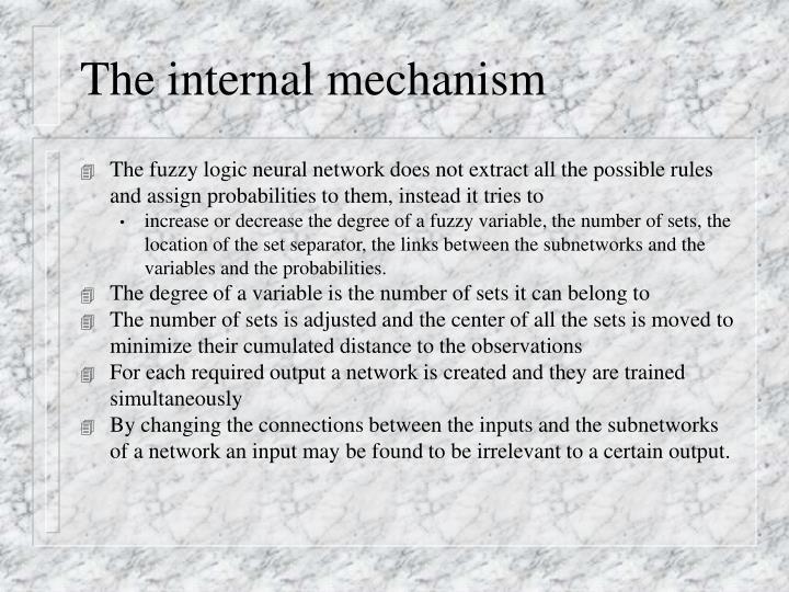 The internal mechanism