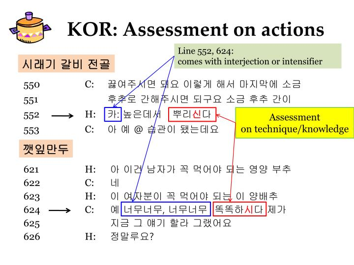 KOR: Assessment on actions