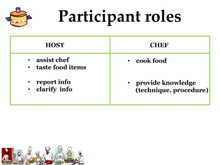 Participant roles