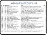 35 years of media papers list