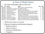 35 years of media papers8