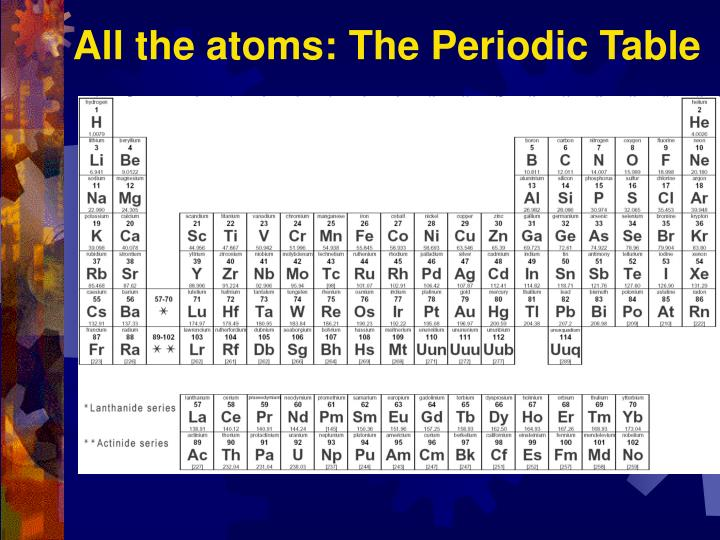 All the atoms: The Periodic Table