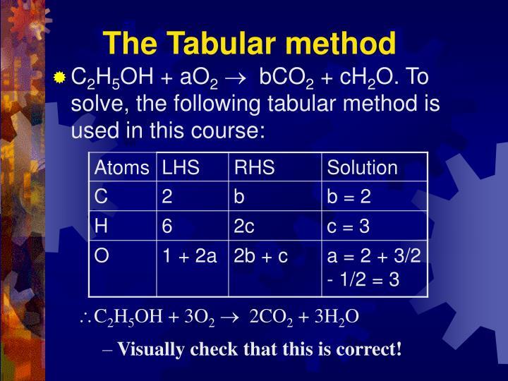 The Tabular method