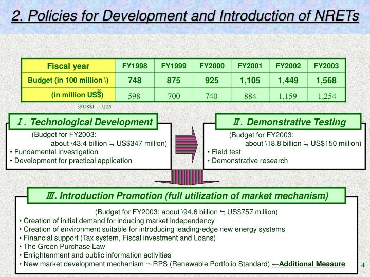 2. Policies for Development and Introduction of NRETs