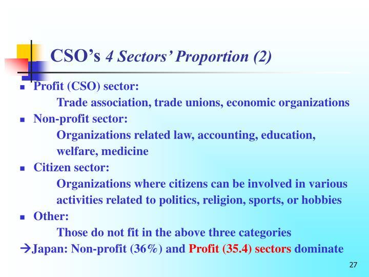 CSO's