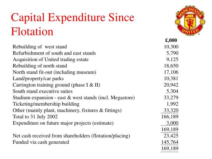Capital Expenditure Since Flotation