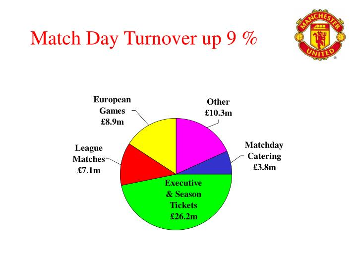 Match Day Turnover up 9 %