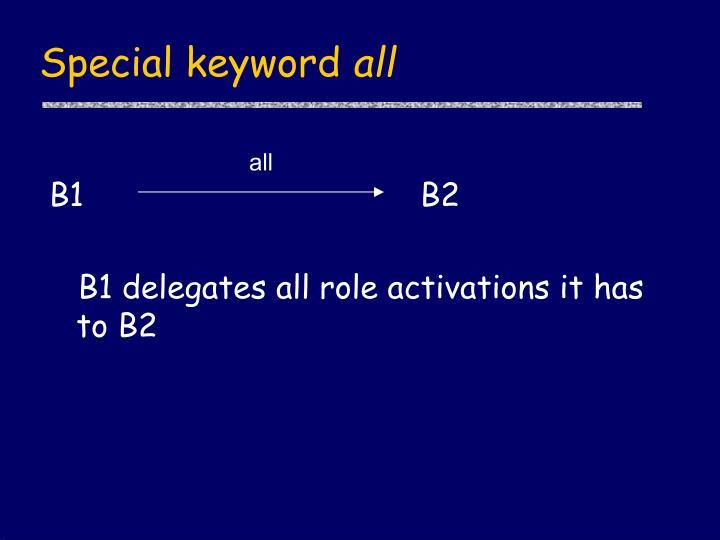 Special keyword