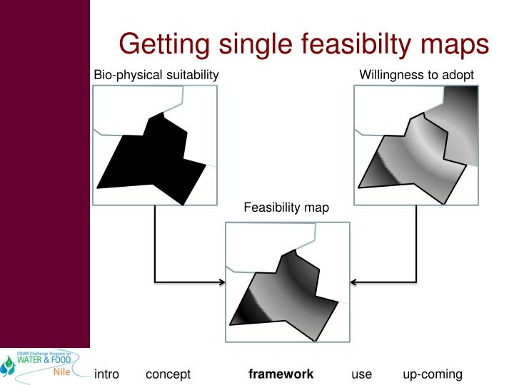 Getting single feasibilty maps