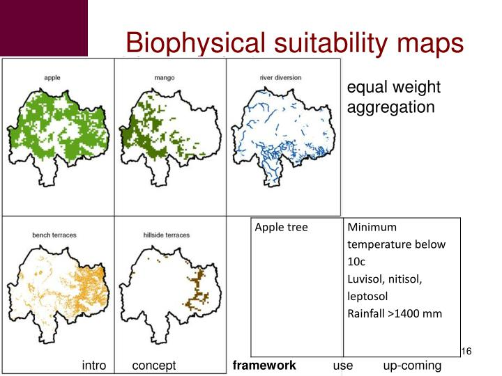 Biophysical suitability maps