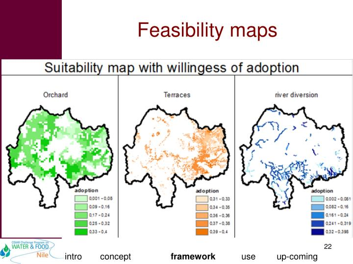 Feasibility maps