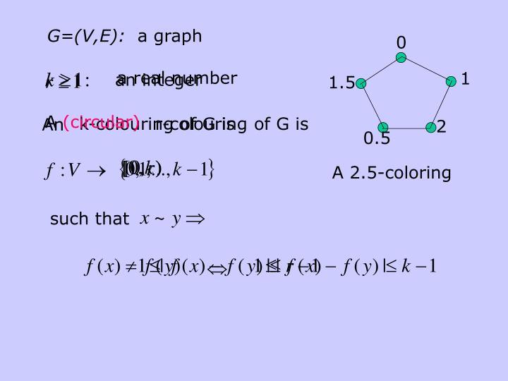 G=(V,E):