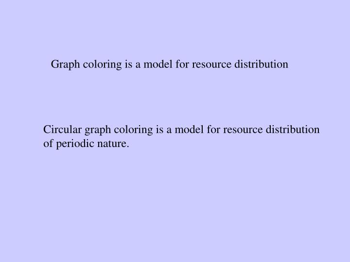 Graph coloring is a model for resource distribution