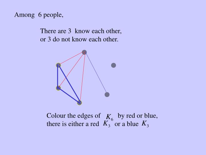 Colour the edges of          by red or blue,