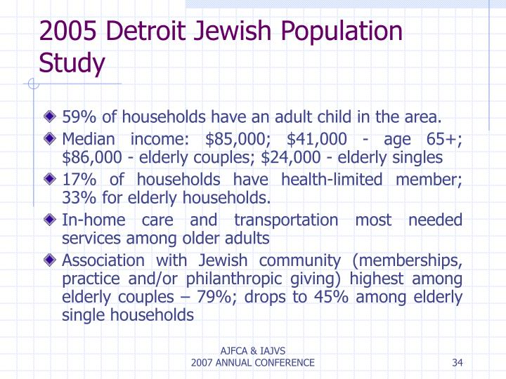 2005 Detroit Jewish Population Study