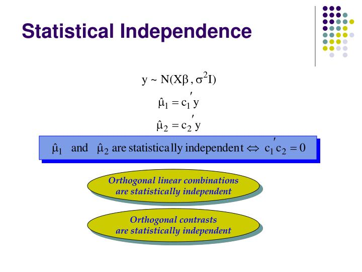 Statistical Independence