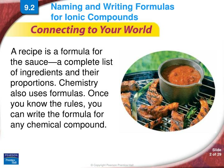 Naming and writing formulas for ionic compounds