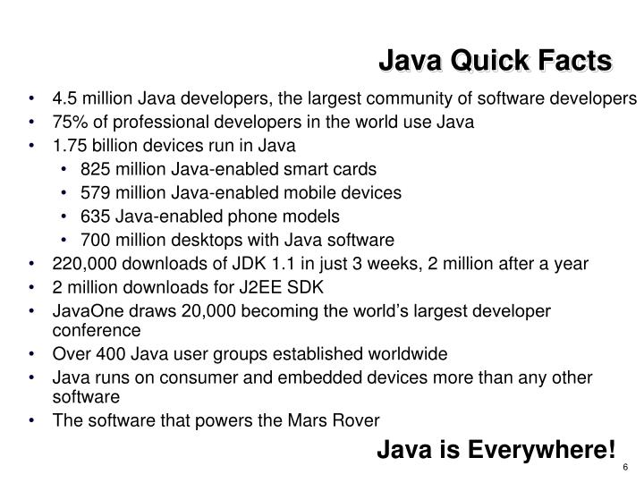 Java Quick Facts