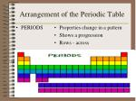 arrangement of the periodic table1