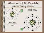 atoms with complete outer energy level