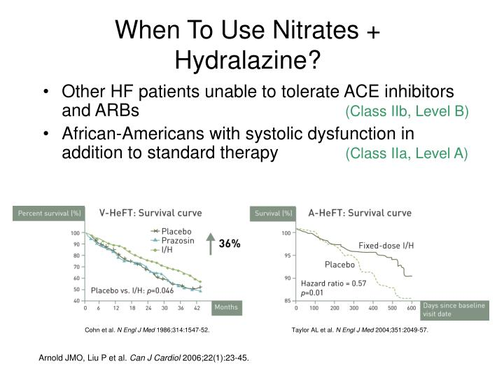 When To Use Nitrates + Hydralazine?