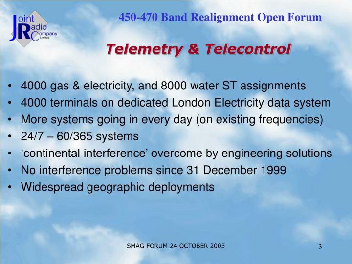 Telemetry & Telecontrol