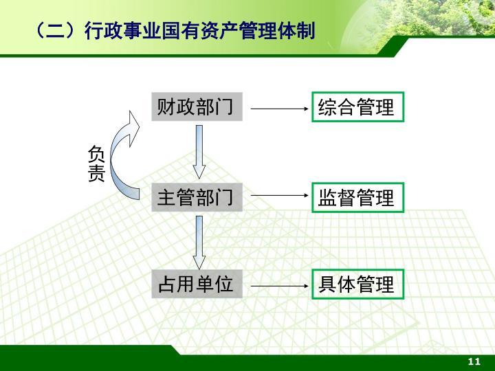 (二)行政事业国有资产管理体制