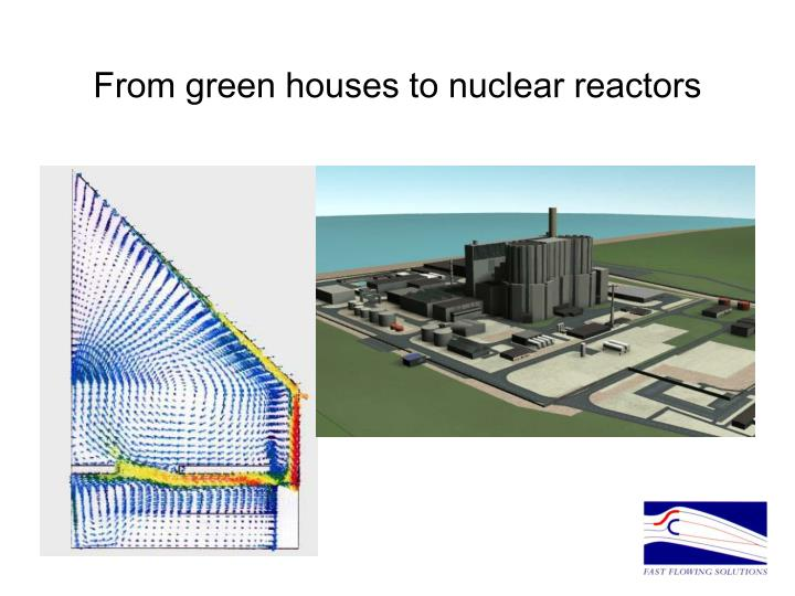From green houses to nuclear reactors