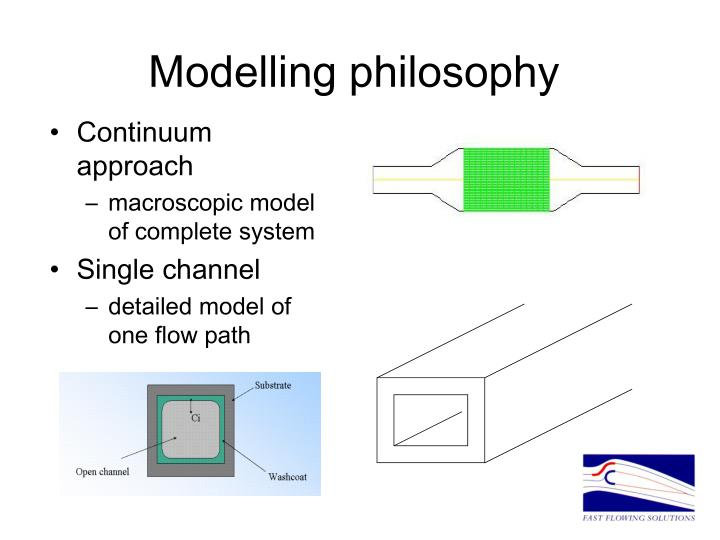 Modelling philosophy