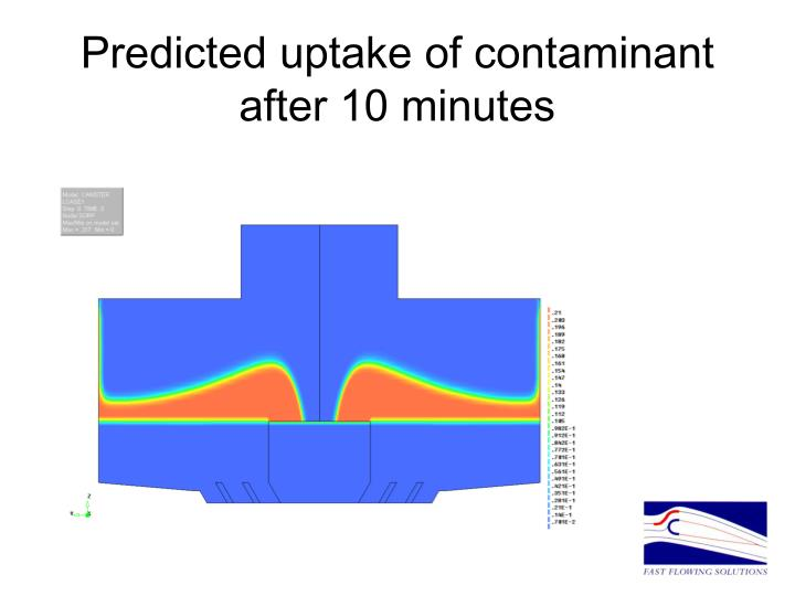 Predicted uptake of contaminant after 10 minutes