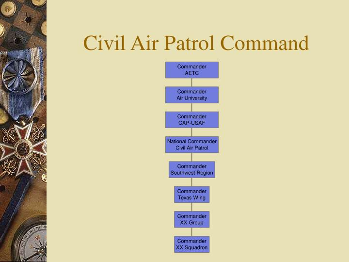 Civil Air Patrol Command
