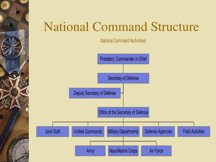 National Command Structure