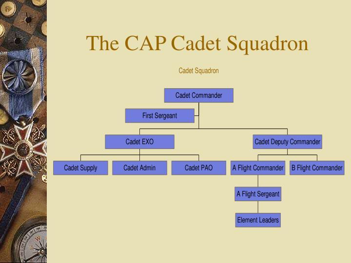 The CAP Cadet Squadron