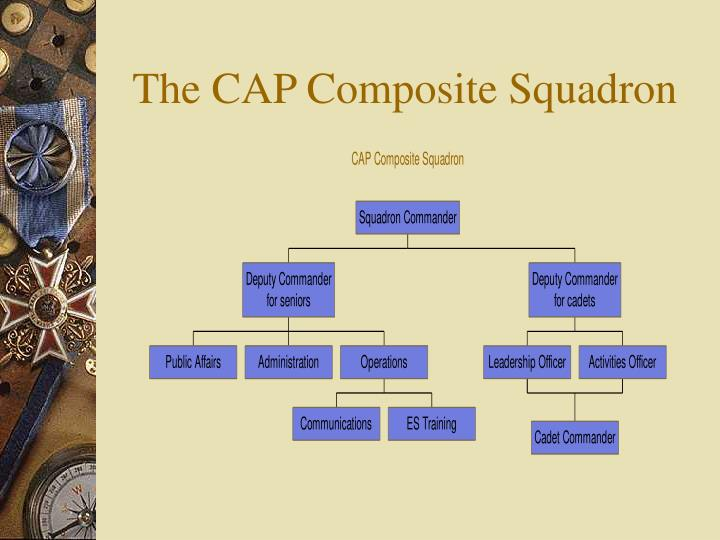 The CAP Composite Squadron