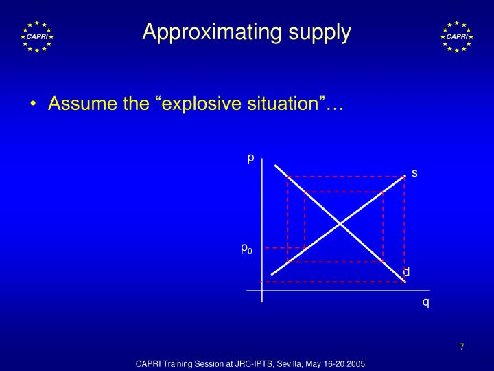 """Assume the """"explosive situation""""…"""